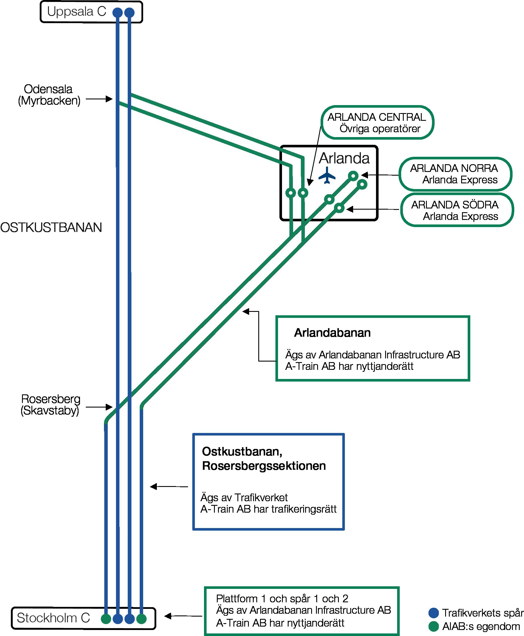 Arlandabanan Karta