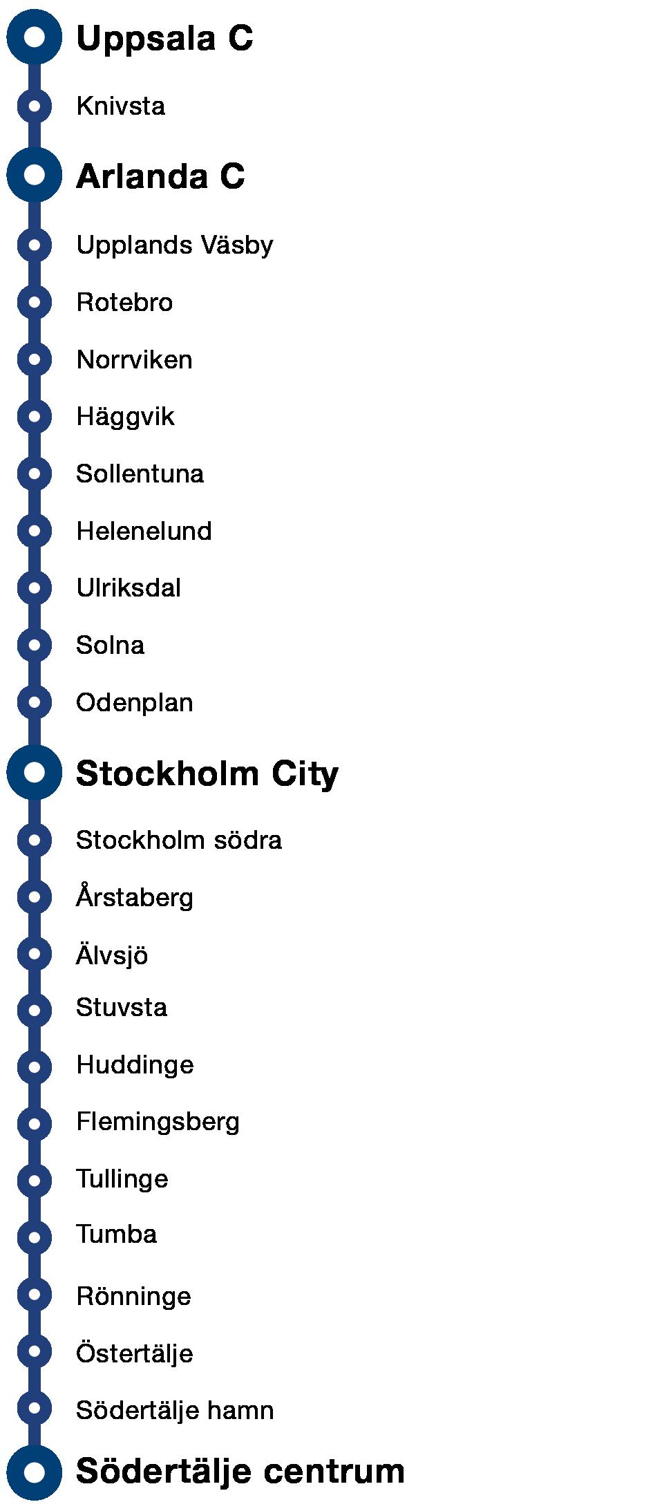 Arlandabanan Stationer trafikerade av SL och UL pendeltåg